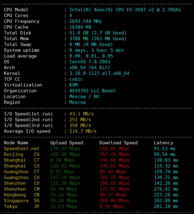 justhost-俄罗斯5机房vps不限流量200Mbps大带宽